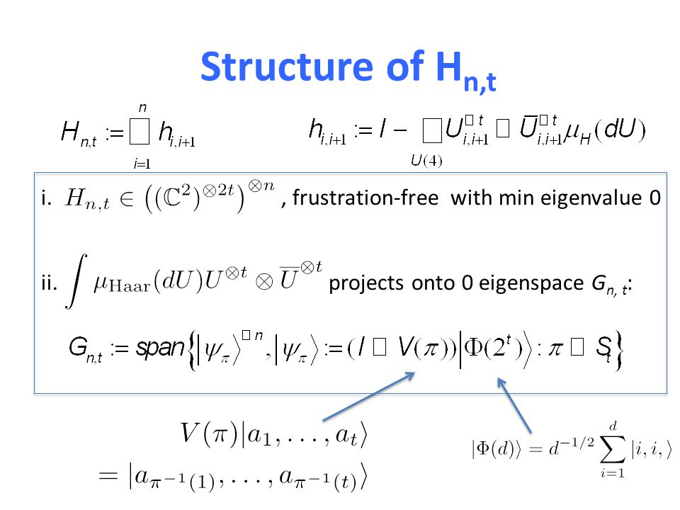 Structure of H n,t i., frustration-free with min eigenvalue 0 ii. projects onto 0 eigenspace G n, t :