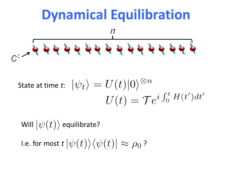 Dynamical Equilibration State at time t: Will equilibrate? I.e. for most t ? NO!