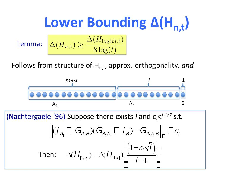 Lower Bounding Δ(H n,t ) Lemma: Follows from structure of H n,t, approx. orthogonality, and (Nachtergaele '96) Suppose there exists l and ε l <l -1/2
