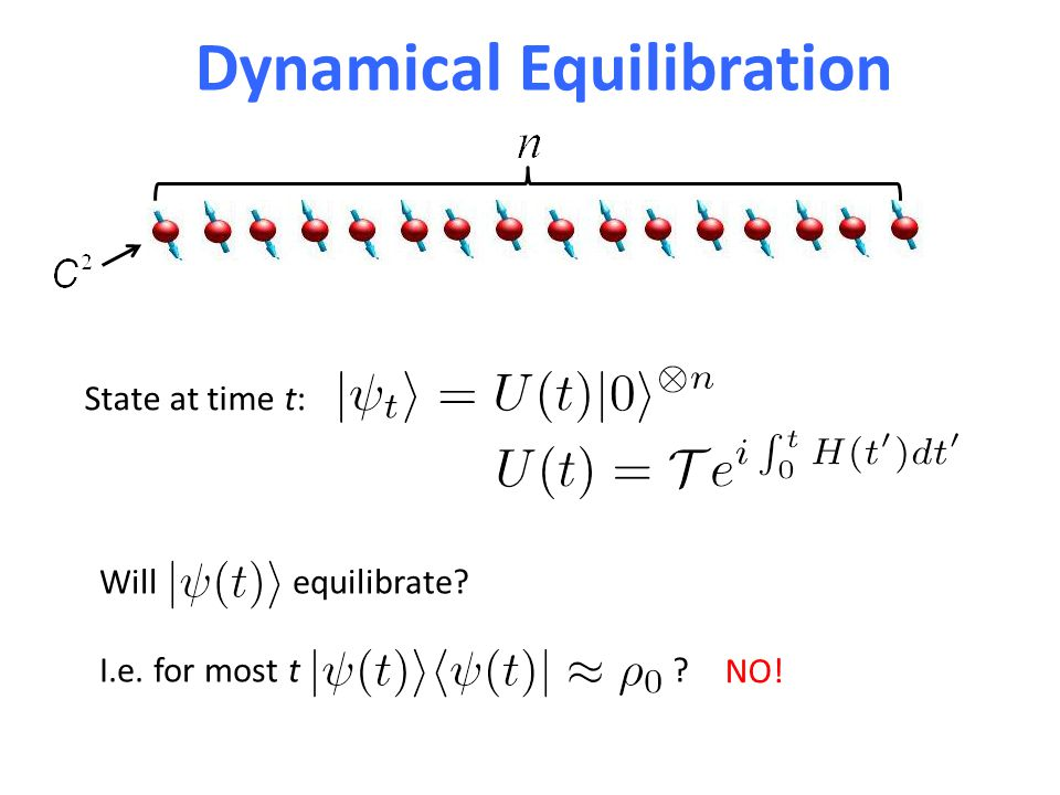Dynamical Equilibration State at time t: Will equilibrate I.e. for most t NO!