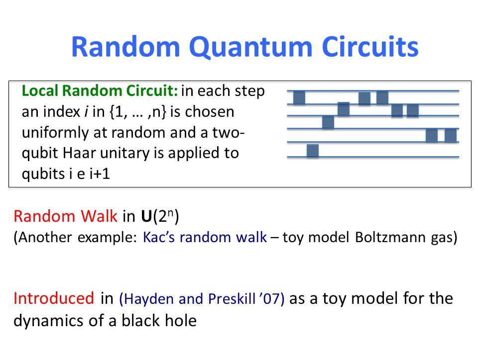 Random Quantum Circuits vs Unitary Designs Previous work: (Oliveira, Dalhsten, Plenio '07) O(n 3 ) random circuits are 2-designs (Harrow, Low '08) O(n 2 ) random Circuits are 2-designs for every universal gate set (Arnaud, Braun '08) numerical evidence that O(nlog(n)) random circuits are unitary t-design (Znidaric '08) connection with spectral gap of a mean-field Hamiltonian for 2-designs (Brown, Viola '09) connection with spectral gap of Hamiltonian for t-designs (B., Horodecki '10) O(n 2 ) local random circuits are 3-designs