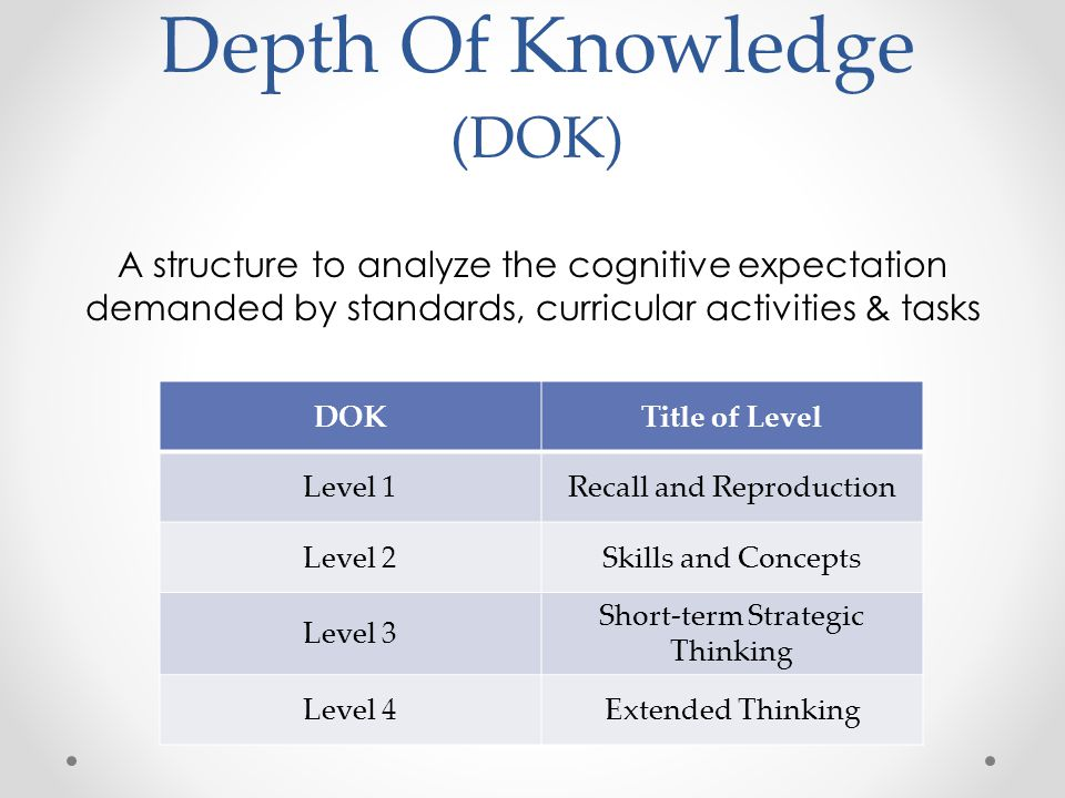 Depth Of Knowledge (DOK) A structure to analyze the cognitive expectation demanded by standards, curricular activities & tasks DOKTitle of Level Level 1Recall and Reproduction Level 2Skills and Concepts Level 3 Short-term Strategic Thinking Level 4Extended Thinking