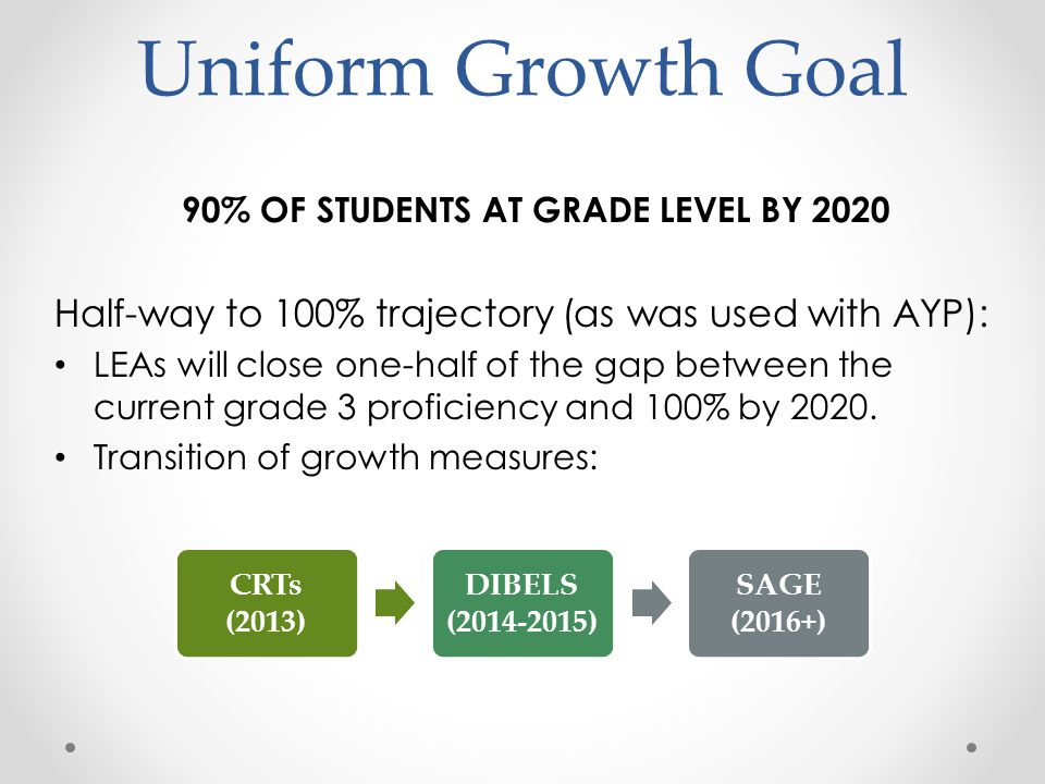 Uniform Growth Goal 90% OF STUDENTS AT GRADE LEVEL BY 2020 Half-way to 100% trajectory (as was used with AYP): LEAs will close one-half of the gap between the current grade 3 proficiency and 100% by 2020.