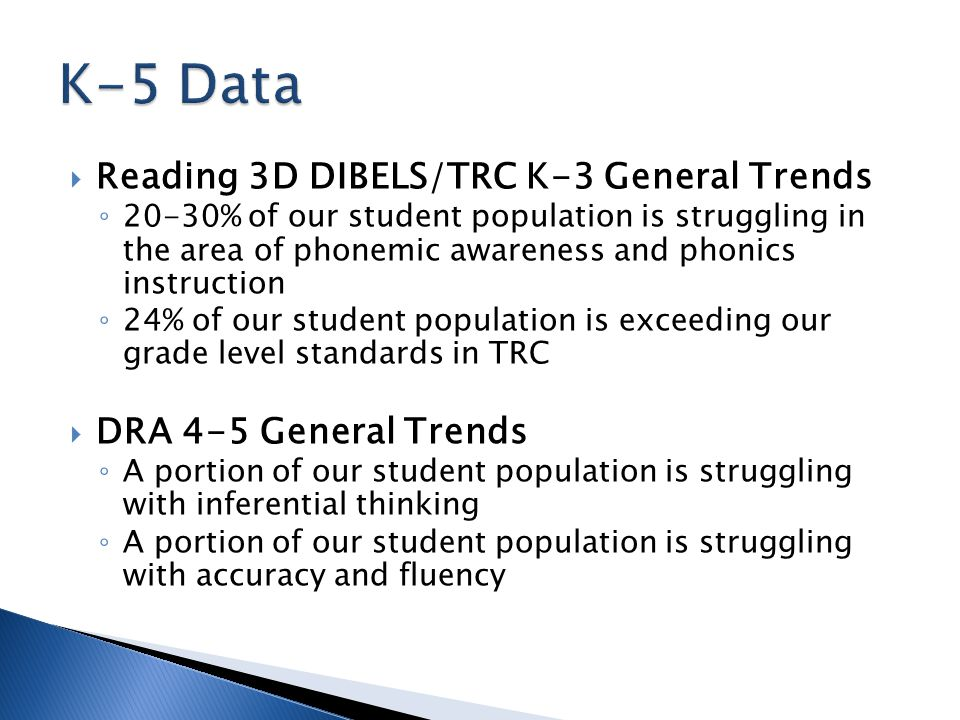  Reading 3D DIBELS/TRC K-3 General Trends ◦ 20-30% of our student population is struggling in the area of phonemic awareness and phonics instruction ◦ 24% of our student population is exceeding our grade level standards in TRC  DRA 4-5 General Trends ◦ A portion of our student population is struggling with inferential thinking ◦ A portion of our student population is struggling with accuracy and fluency