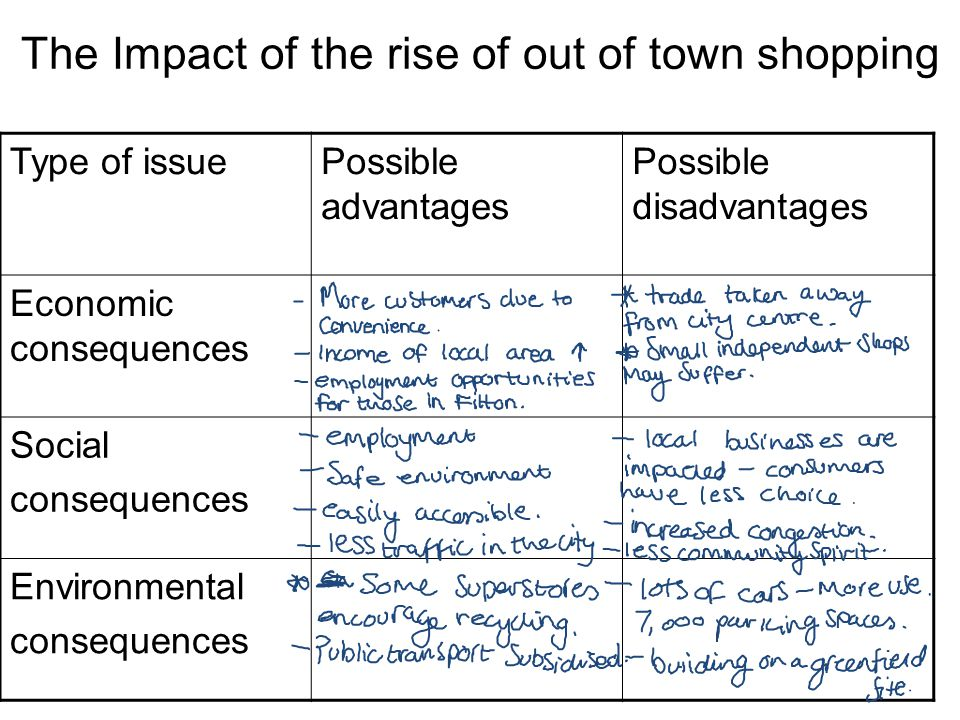 The Impact of the rise of out of town shopping Type of issuePossible advantages Possible disadvantages Economic consequences Social consequences Environmental consequences