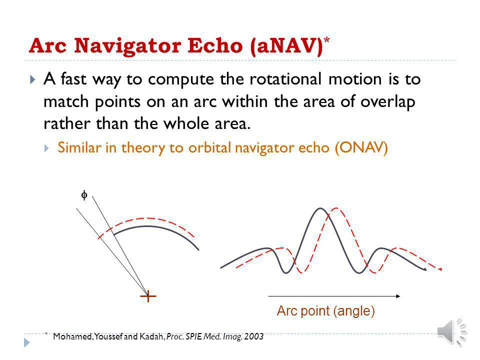 Floating Navigator Echo (fNAV) *  Instead of acquiring the navigator echo line in the center of the k-space, we acquire this line by acquiring k-spac