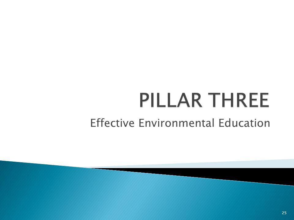 Effective Environmental Education 25