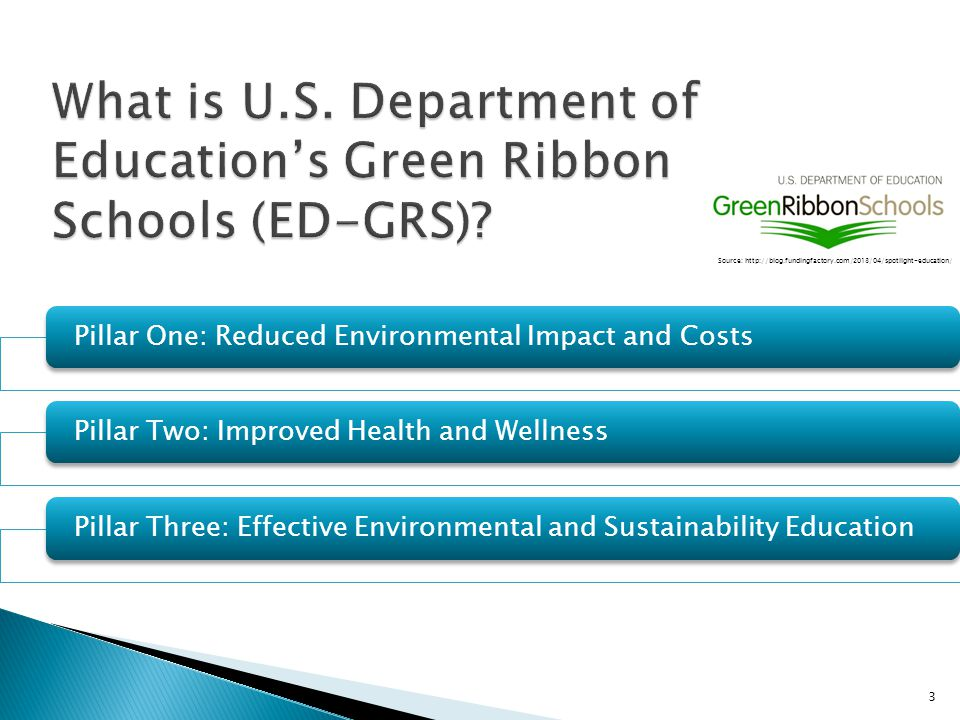 Pillar One: Reduced Environmental Impact and CostsPillar Two: Improved Health and Wellness Pillar Three: Effective Environmental and Sustainability Education Source: http://blog.fundingfactory.com/2013/04/spotlight-education/ 3
