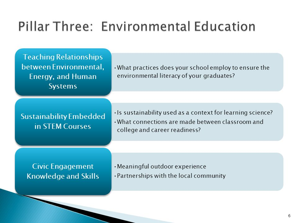 What practices does your school employ to ensure the environmental literacy of your graduates.