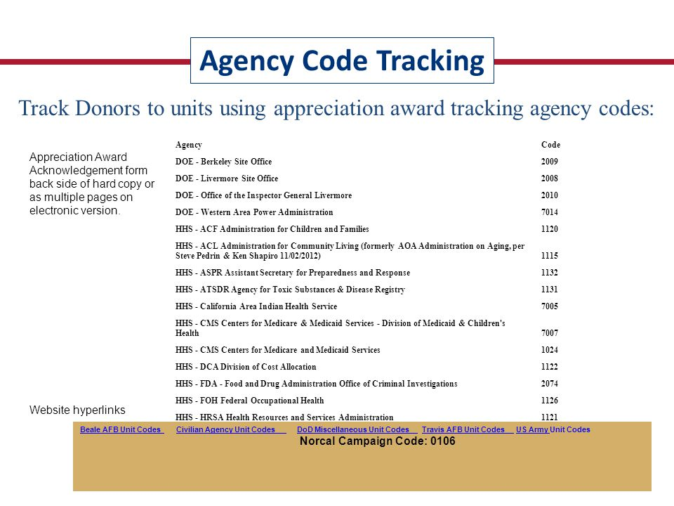 Agency Code Tracking Track Donors to units using appreciation award tracking agency codes: AgencyCode DOE - Berkeley Site Office2009 DOE - Livermore Site Office2008 DOE - Office of the Inspector General Livermore2010 DOE - Western Area Power Administration7014 HHS - ACF Administration for Children and Families1120 HHS - ACL Administration for Community Living (formerly AOA Administration on Aging, per Steve Pedrin & Ken Shapiro 11/02/2012)1115 HHS - ASPR Assistant Secretary for Preparedness and Response1132 HHS - ATSDR Agency for Toxic Substances & Disease Registry1131 HHS - California Area Indian Health Service7005 HHS - CMS Centers for Medicare & Medicaid Services - Division of Medicaid & Children s Health7007 HHS - CMS Centers for Medicare and Medicaid Services1024 HHS - DCA Division of Cost Allocation1122 HHS - FDA - Food and Drug Administration Office of Criminal Investigations2074 HHS - FOH Federal Occupational Health1126 HHS - HRSA Health Resources and Services Administration1121 Beale AFB Unit Codes Beale AFB Unit Codes Civilian Agency Unit Codes DoD Miscellaneous Unit Codes Travis AFB Unit Codes US Army Unit Codes Civilian Agency Unit Codes DoD Miscellaneous Unit Codes Travis AFB Unit Codes US Army Norcal Campaign Code: 0106 Website hyperlinks Appreciation Award Acknowledgement form back side of hard copy or as multiple pages on electronic version.