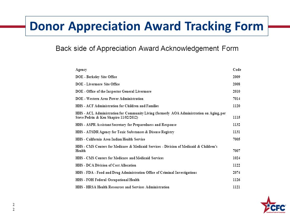 Donor Appreciation Award Tracking Form 22 AgencyCode DOE - Berkeley Site Office2009 DOE - Livermore Site Office2008 DOE - Office of the Inspector Gene