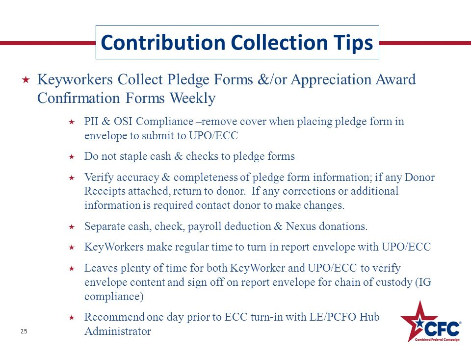 Contribution Collection Tips 25  Keyworkers Collect Pledge Forms &/or Appreciation Award Confirmation Forms Weekly  PII & OSI Compliance –remove cov
