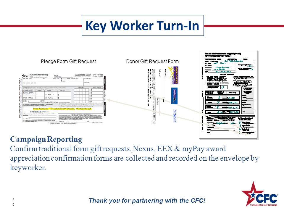 Key Worker Turn-In 29 Thank you for partnering with the CFC.