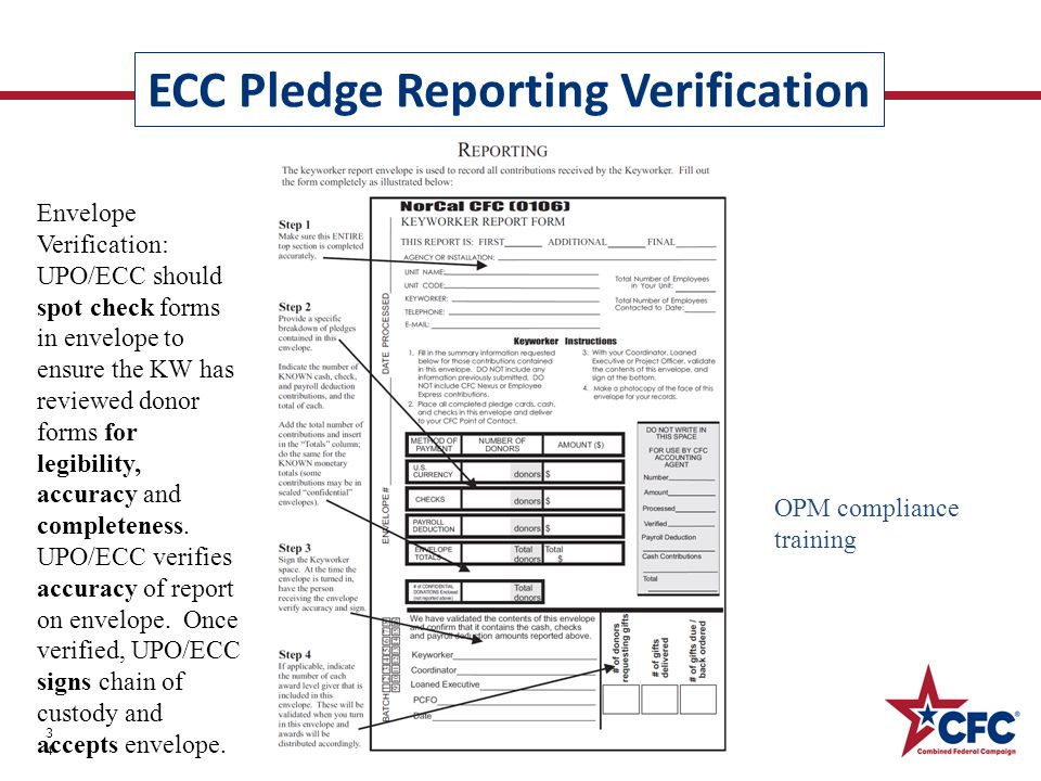 ECC Pledge Reporting Verification 34 OPM compliance training Envelope Verification: UPO/ECC should spot check forms in envelope to ensure the KW has reviewed donor forms for legibility, accuracy and completeness.