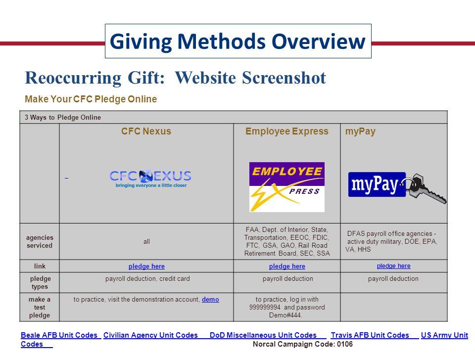 Giving Methods Overview Reoccurring Gift: Website Screenshot Make Your CFC Pledge Online 3 Ways to Pledge Online CFC Nexus Employee Express myPay agen