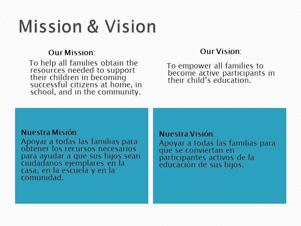 Nuestra Misión: Apoyar a todas las familias para obtener los recursos necesarios para ayudar a que sus hijos sean ciudadanos ejemplares en la casa, en la escuela y en la comunidad.