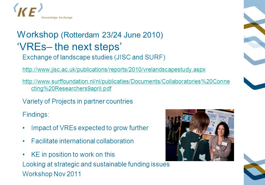 Workshop (Rotterdam 23/24 June 2010) 'VREs– the next steps' Exchange of landscape studies (JISC and SURF) http://www.jisc.ac.uk/publications/reports/2010/vrelandscapestudy.aspx http://www.surffoundation.nl/nl/publicaties/Documents/Collaboratories%20Conne cting%20Researchers9april.pdf Variety of Projects in partner countries Findings: Impact of VREs expected to grow further Facilitate international collaboration KE in position to work on this Looking at strategic and sustainable funding issues Workshop Nov 2011