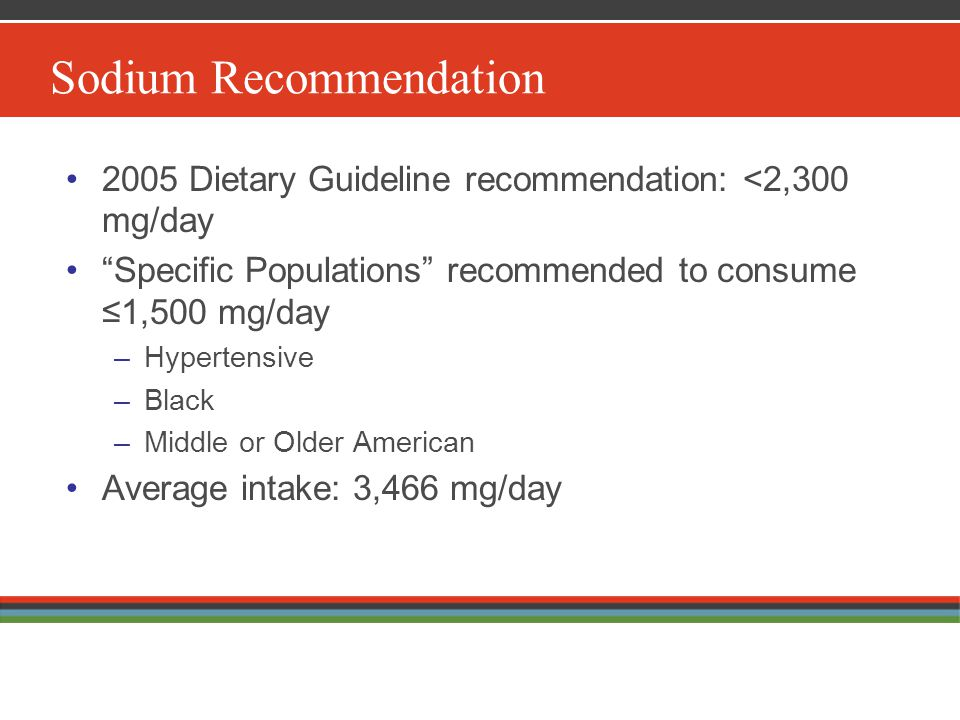 Sodium Recommendation 2005 Dietary Guideline recommendation: <2,300 mg/day Specific Populations recommended to consume ≤1,500 mg/day –Hypertensive –Black –Middle or Older American Average intake: 3,466 mg/day
