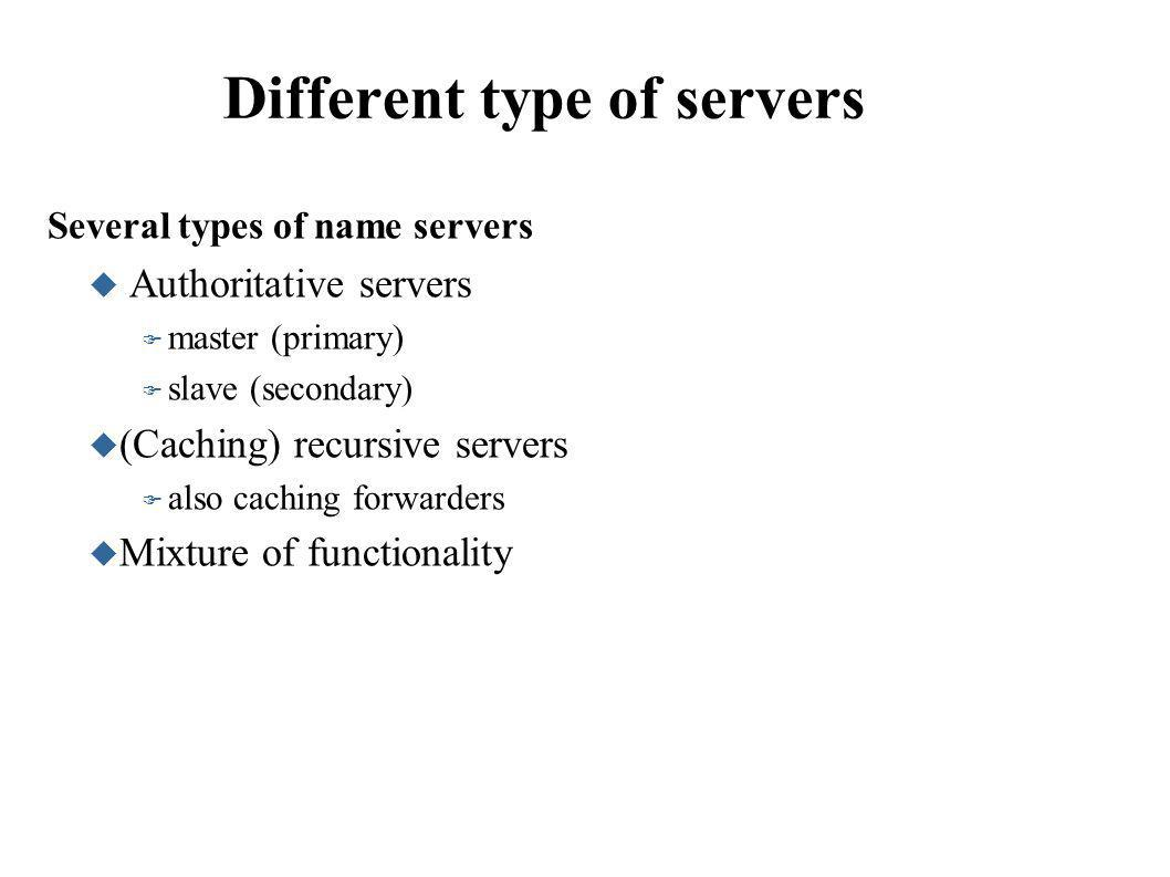 Different type of servers Several types of name servers  Authoritative servers  master (primary)  slave (secondary)  (Caching) recursive servers  also caching forwarders  Mixture of functionality