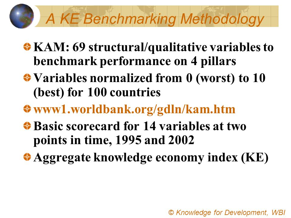 A KE Benchmarking Methodology KAM: 69 structural/qualitative variables to benchmark performance on 4 pillars Variables normalized from 0 (worst) to 10