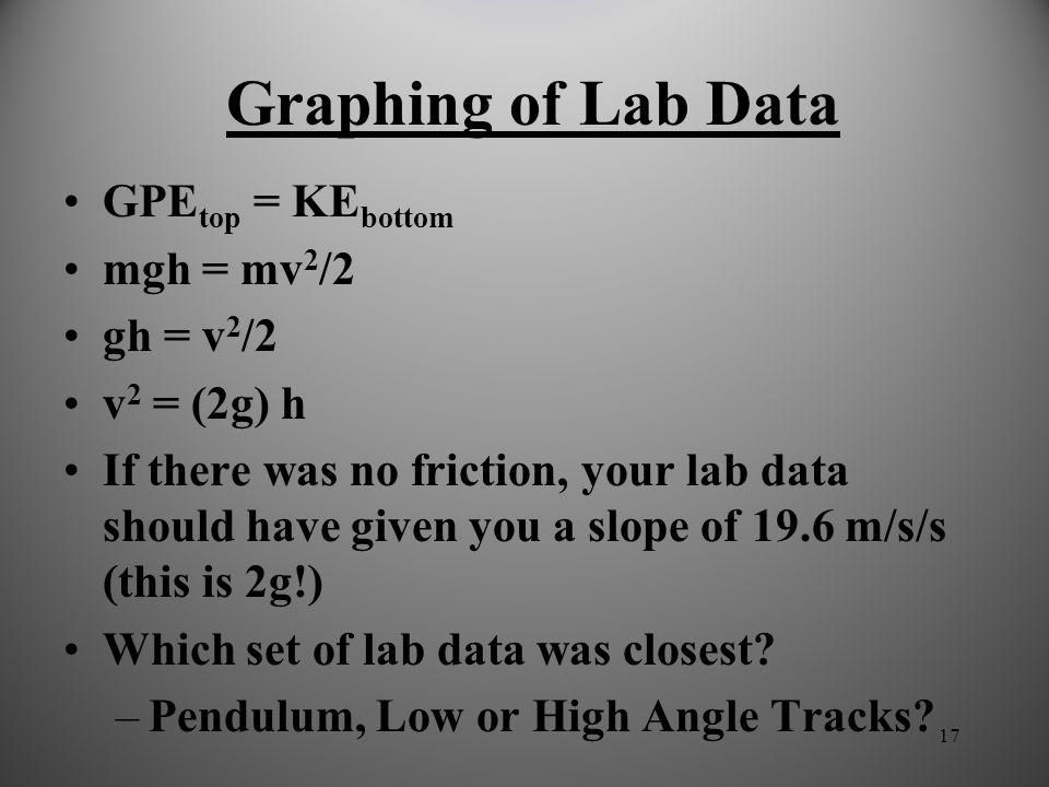 """16 Solution: GPE top = KE bottom mgh = mv 2 /2 (2kg) (10m/s 2 ) (45m) = (2kg) v 2 /2 notice """"m"""" cancels out (10m/s 2 ) (45m) = v 2 /2 450 m 2 /s 2 = v"""