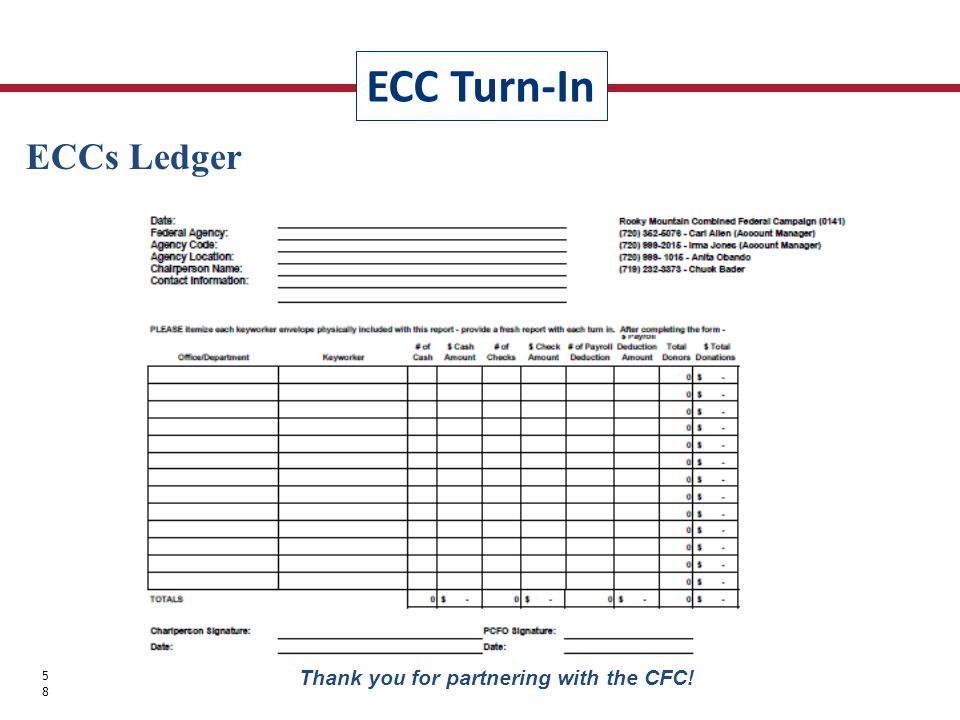ECC Turn-In 58 Thank you for partnering with the CFC! ECCs Ledger