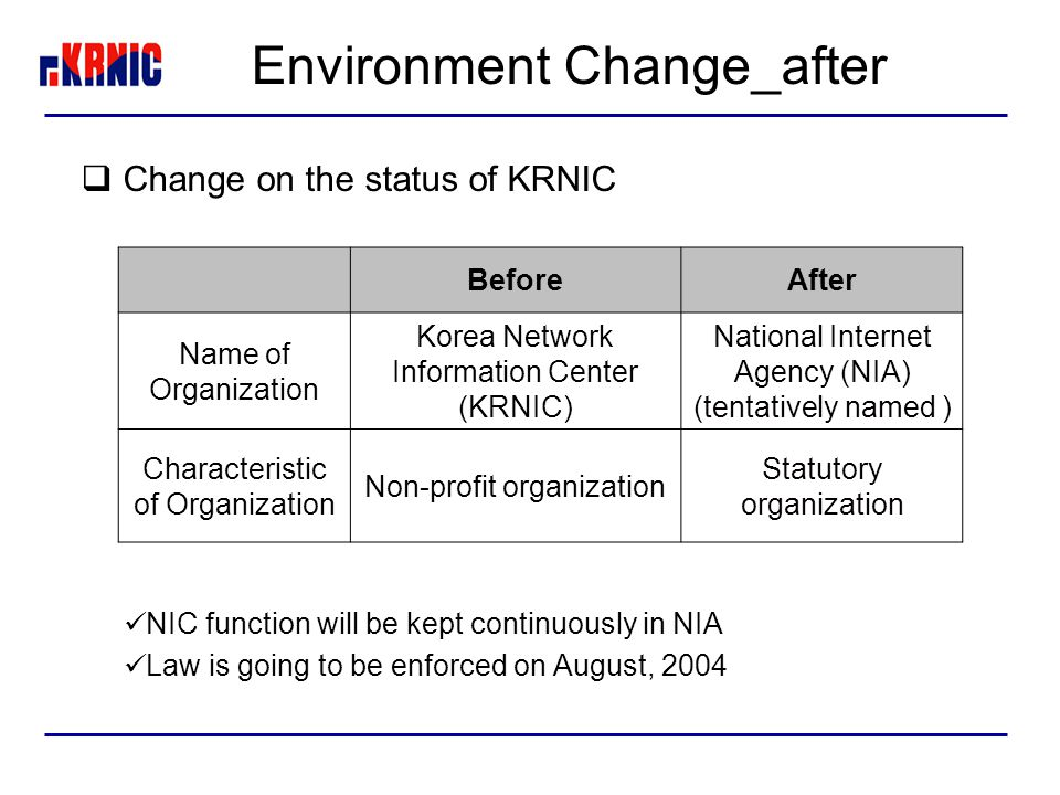  Change on the status of KRNIC Environment Change_after BeforeAfter Name of Organization Korea Network Information Center (KRNIC) National Internet Agency (NIA) (tentatively named ) Characteristic of Organization Non-profit organization Statutory organization NIC function will be kept continuously in NIA Law is going to be enforced on August, 2004