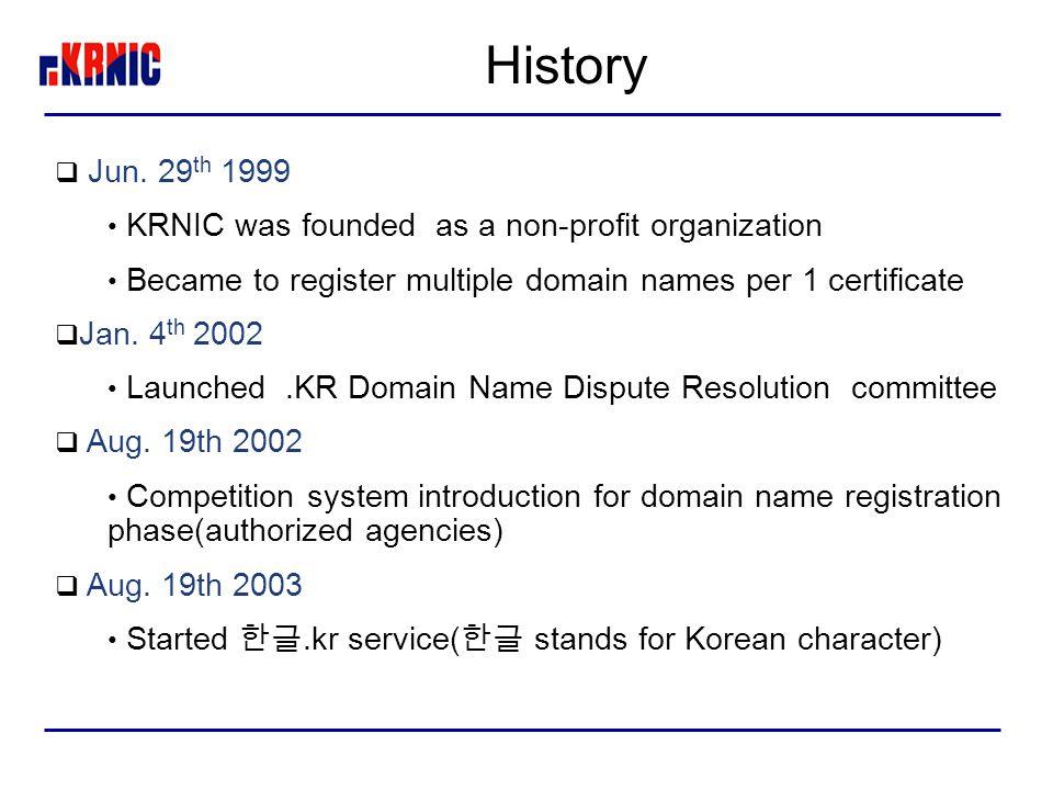 History  Jun.