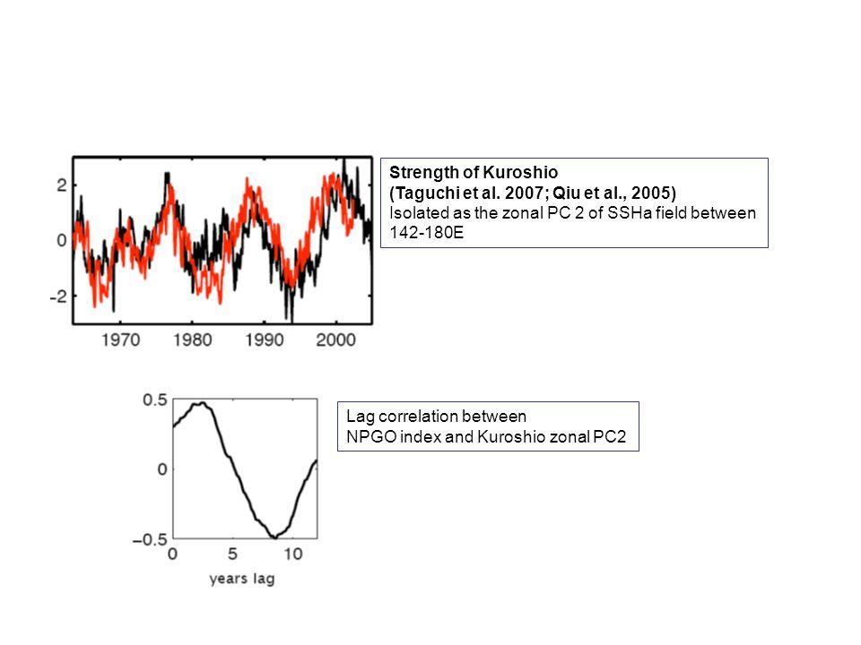Lag correlation between NPGO index and Kuroshio zonal PC2 Strength of Kuroshio (Taguchi et al. 2007; Qiu et al., 2005) Isolated as the zonal PC 2 of S