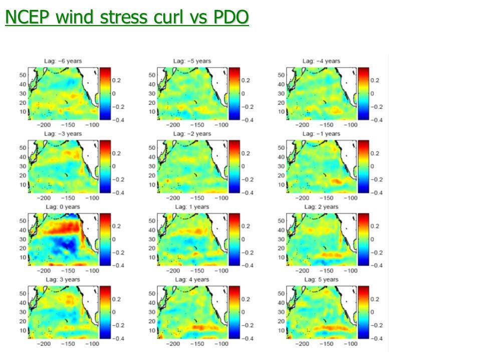 NCEP wind stress curl vs PDO