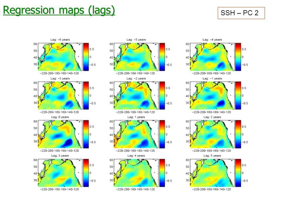 Regression maps (lags) SSH – PC 2
