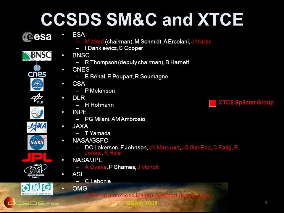 GSAW 2006 4 CCSDS SM&C and XTCE ESA –M Merri (chairman), M Schmidt, A Ercolani, J Muller –I Dankiewicz, S Cooper BNSC –R Thompson (deputy chairman), B