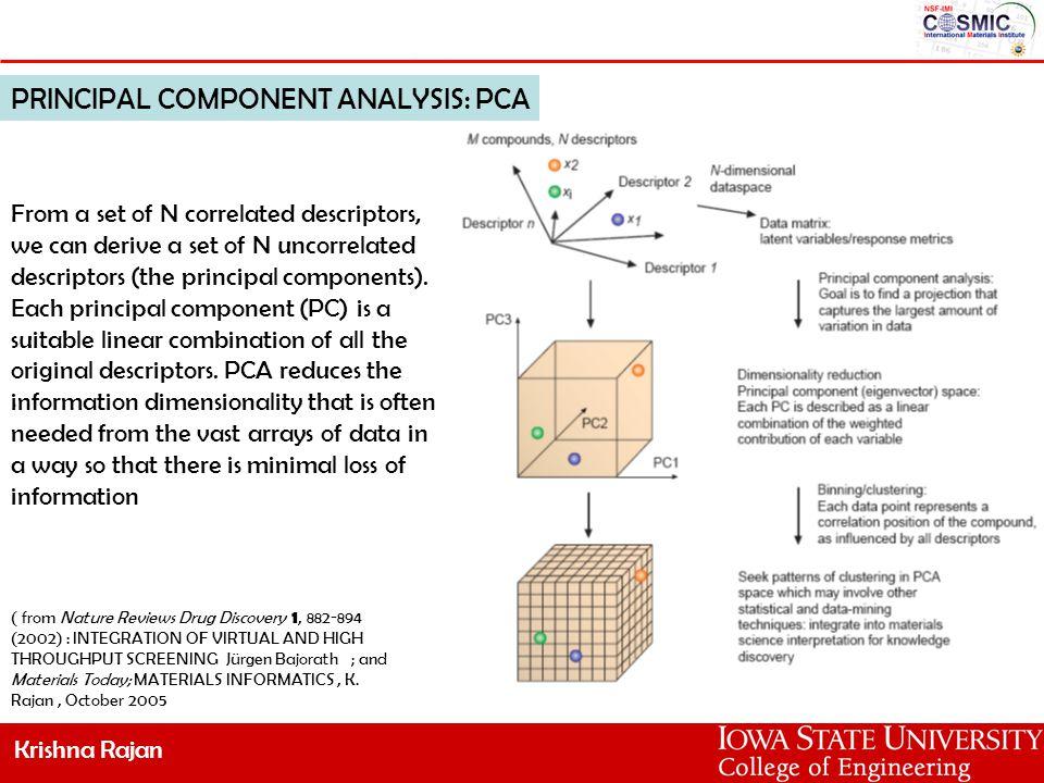 Krishna Rajan Dimensionality Reduction of Molten Salts Data (Janz's Molten Salts Database:1700 instances with 7 variables.) Bivariate representation of the data sets Multivariate (PCA) representation of the data sets