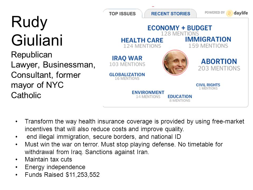 Rudy Giuliani Republican Lawyer, Businessman, Consultant, former mayor of NYC Catholic Transform the way health insurance coverage is provided by using free-market incentives that will also reduce costs and improve quality.
