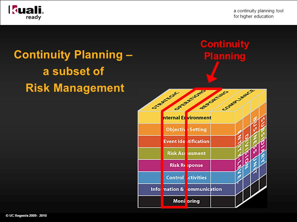 © UC Regents 2009 - 2010 a continuity planning tool for higher education Continuity Planning – a subset of Risk Management UC Risk Summit March 2, 2009 Continuity Planning