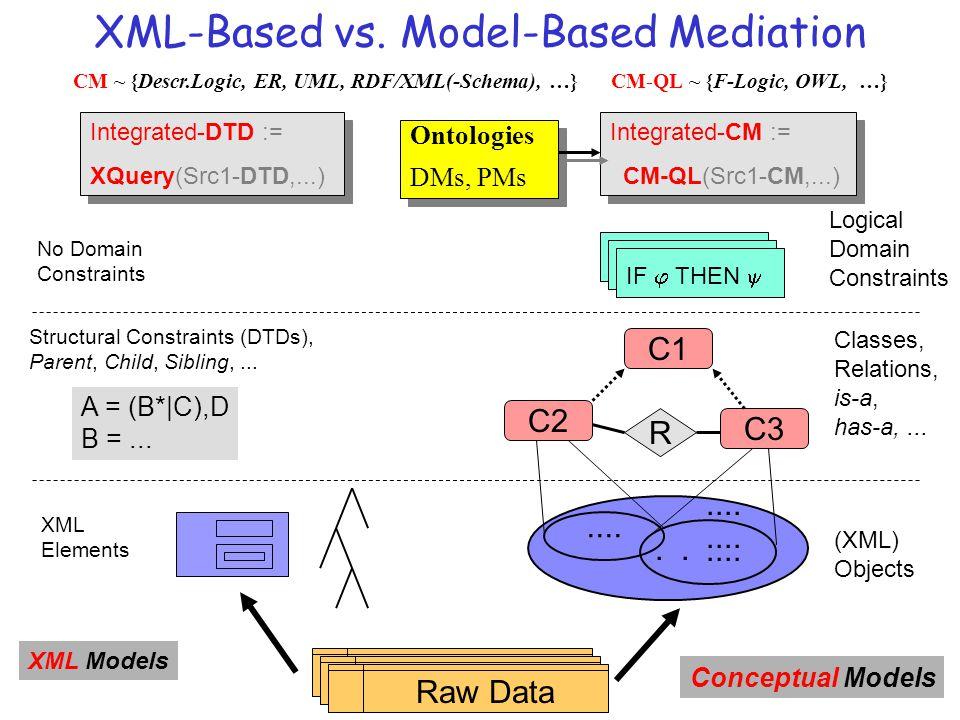 XML-Based vs.
