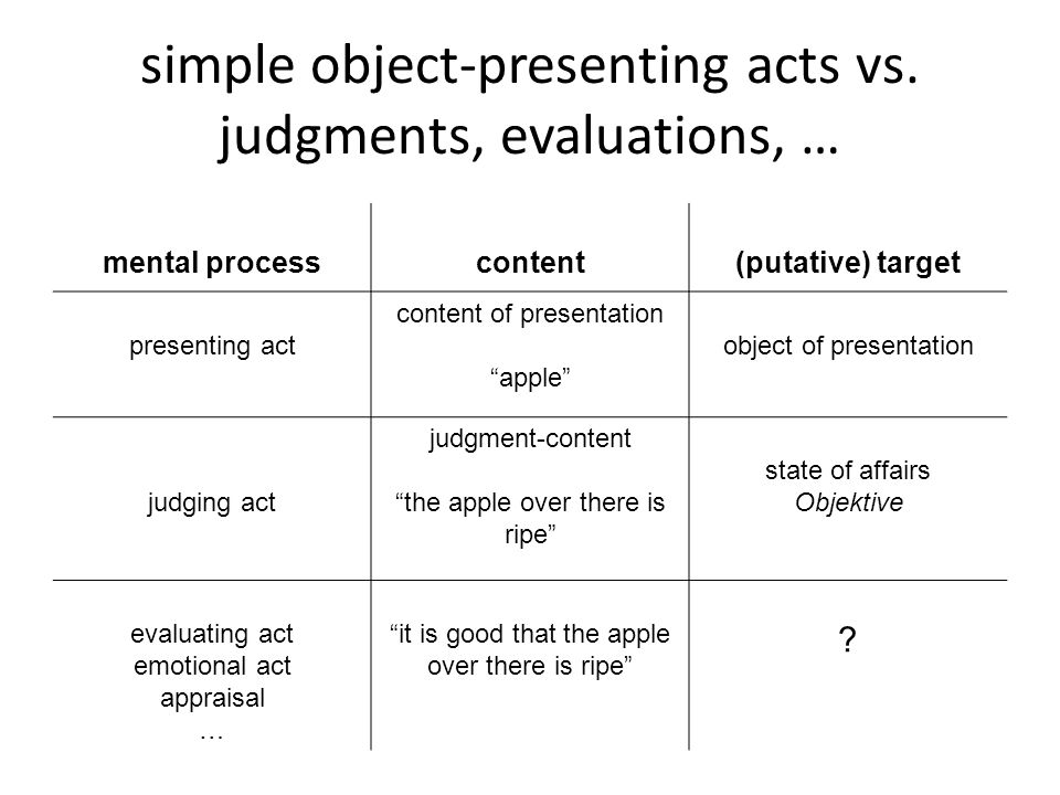 simple object-presenting acts vs.