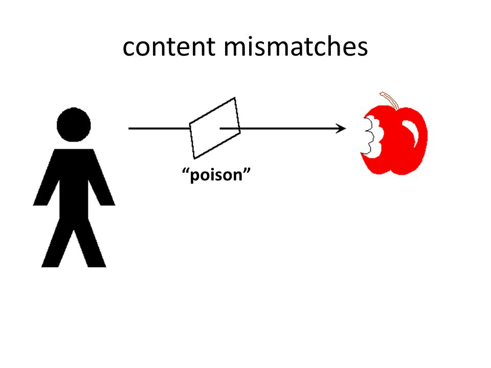 content mismatches poison