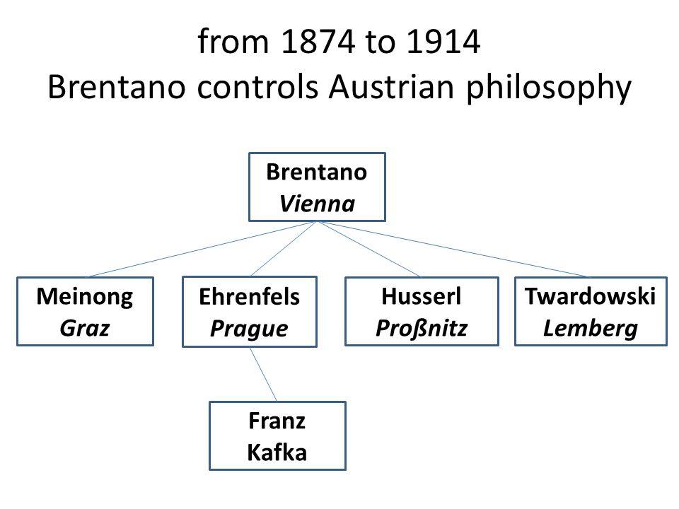 Brentano revolutionizes psychology Brentano published Psychology from an Empirical Standpoint, 1874 Meinong Ehrenfels founder of Gestalt psychology, 1890 HusserlTwardowski Wundt first laboratory of experimental psychology, 1879