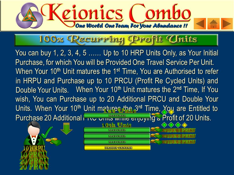 When Your 10th Unit matures the 3rd Time, You are Entitled to Purchase 20 Additional PRC Units while enjoying a Profit of 20 Units. You can buy 1, 2,