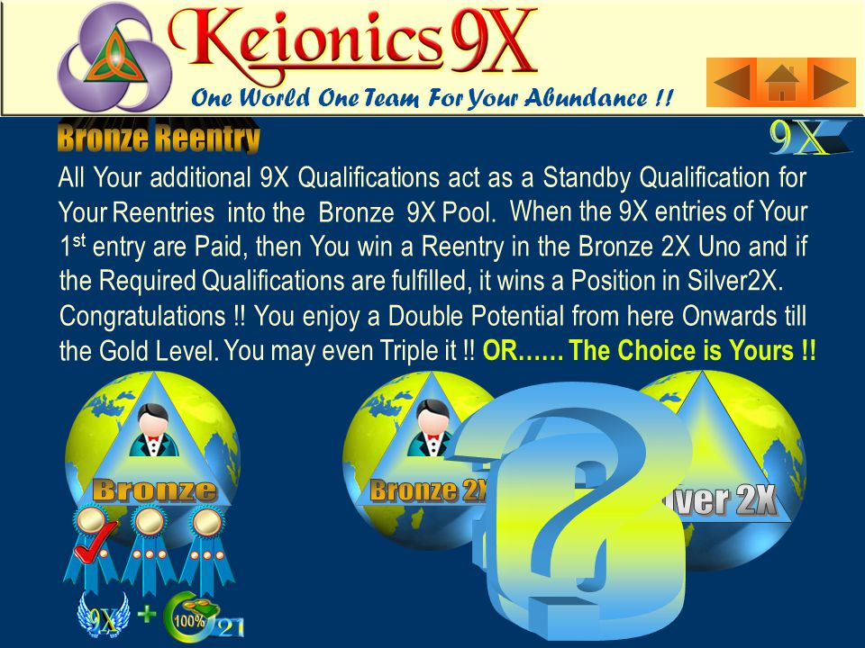 Congratulations !! You enjoy a Double Potential from here Onwards till the Gold Level. …a… When the 9X entries of Your 1 st entry are Paid, then You w