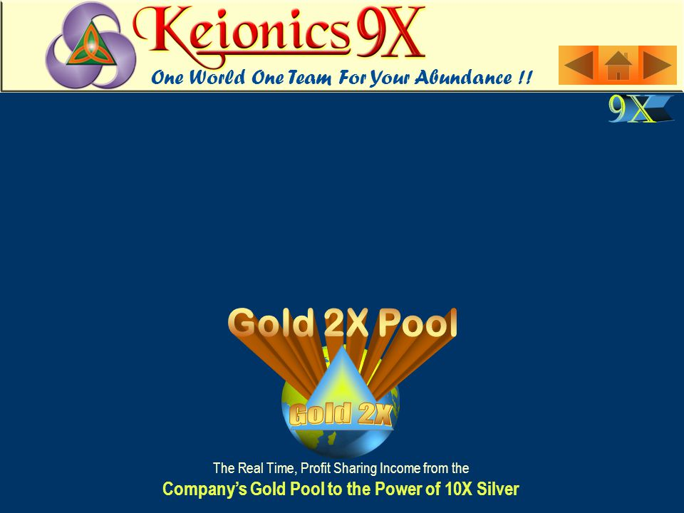 The Real Time, Profit Sharing Income from the Company's Gold Pool to the Power of 10X Silver