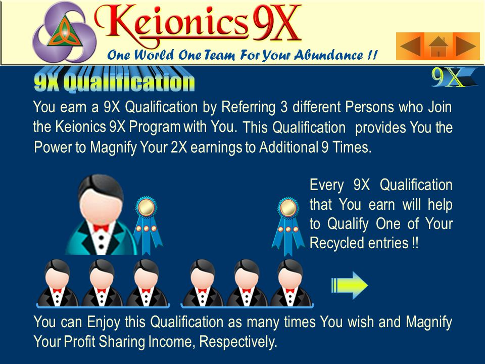 शामिल करवाते हैं I This Qualification provides You the Power to Magnify Your 2X earnings to Additional 9 Times. You earn a 9X Qualification by Referri