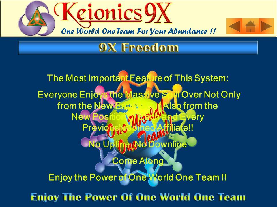 One World One Team For Your Abundance !.