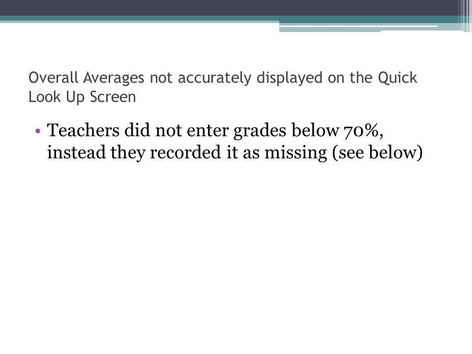 Overall Averages not accurately displayed on the Quick Look Up Screen Teachers did not enter grades below 70%, instead they recorded it as missing (see below)