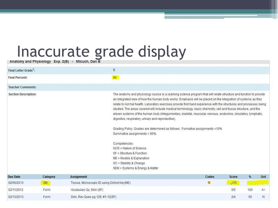Inaccurate grade display