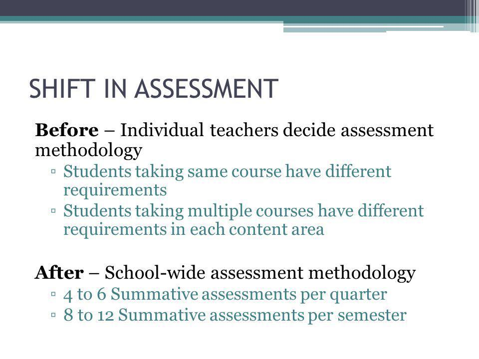 SHIFT IN ASSESSMENT Before – Individual teachers decide assessment methodology ▫Students taking same course have different requirements ▫Students taking multiple courses have different requirements in each content area After – School-wide assessment methodology ▫4 to 6 Summative assessments per quarter ▫8 to 12 Summative assessments per semester