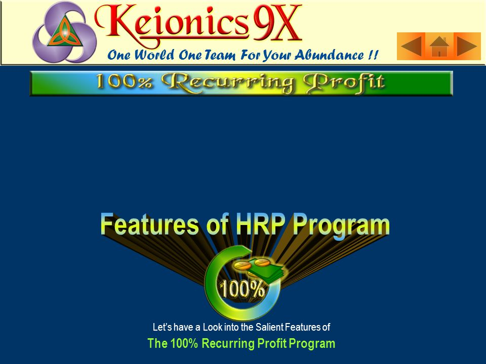 Let's have a Look into the Salient Features of The 100% Recurring Profit Program
