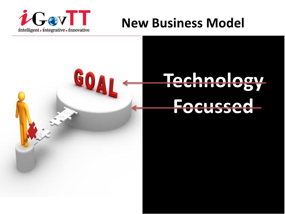 New Business Model 10 Technology Focussed