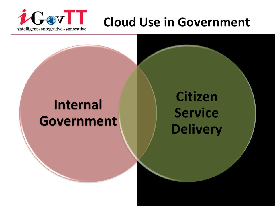 Cloud Use in Government 11 Internal Government Citizen Service Delivery